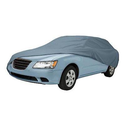 От какво предпазва едно покривало за кола?